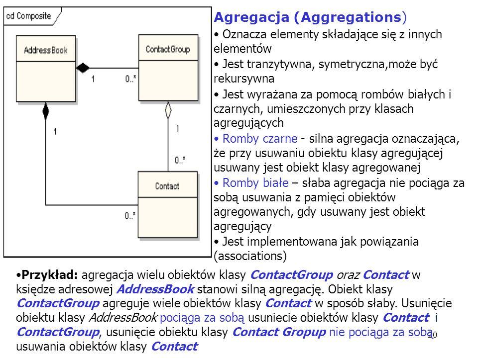 Agregacja (Aggregations)