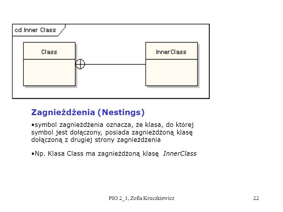 PIO 2_1, Zofia Kruczkiewicz