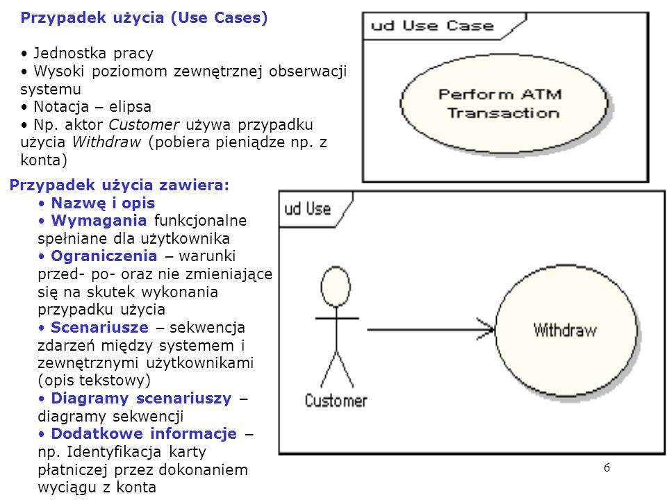 Przypadek użycia (Use Cases)