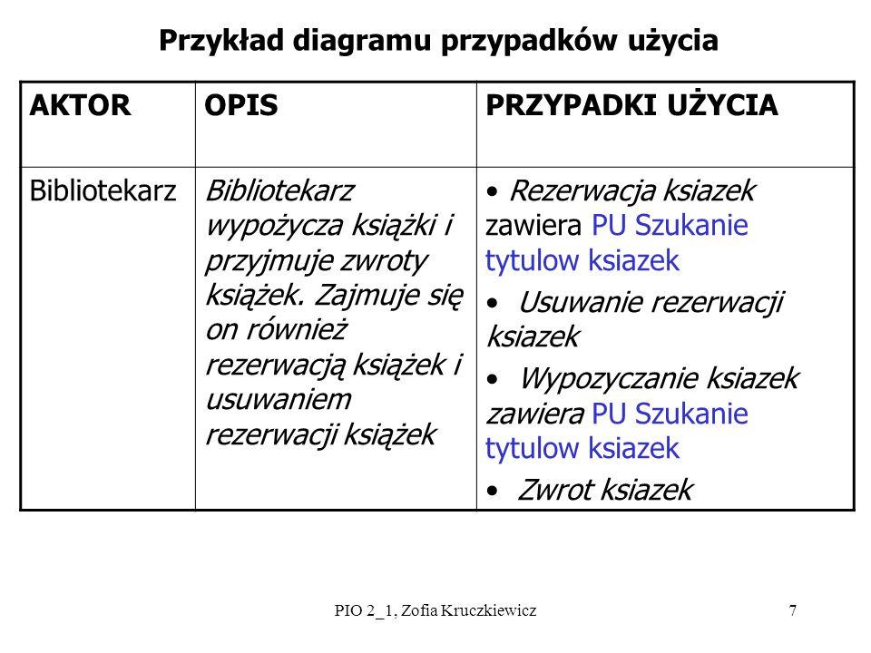Przykład diagramu przypadków użycia