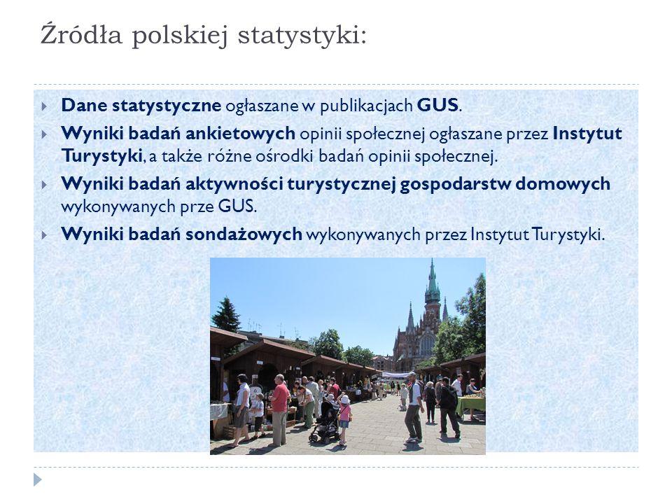 Źródła polskiej statystyki: