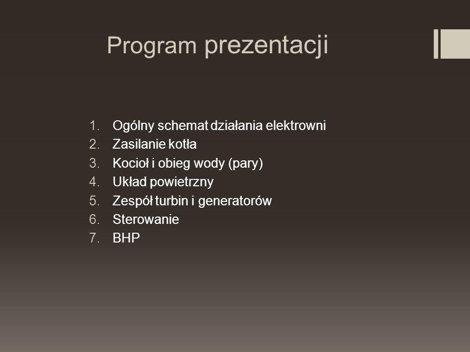 Program prezentacji Ogólny schemat działania elektrowni