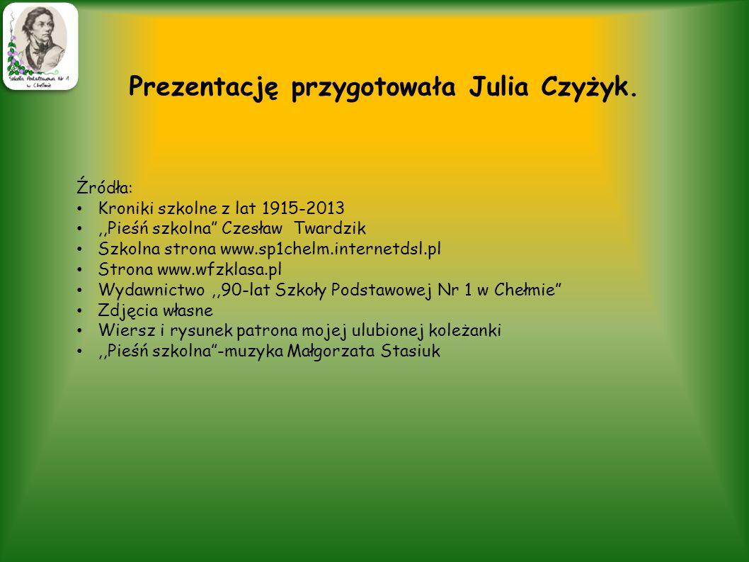 Prezentację przygotowała Julia Czyżyk.