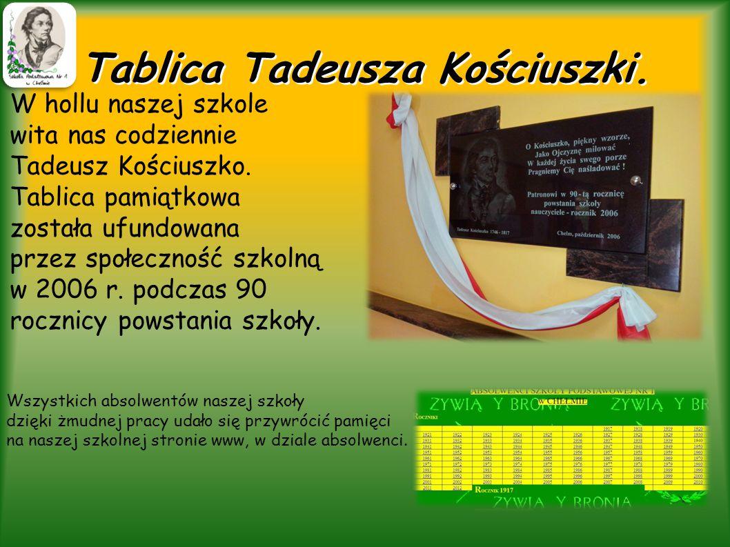 Tablica Tadeusza Kościuszki.