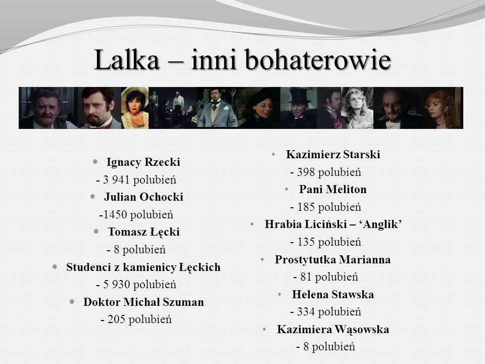 Lalka – inni bohaterowie