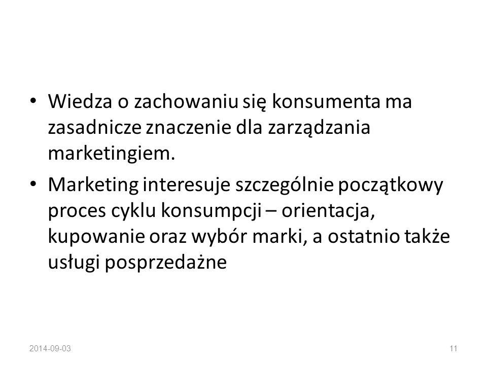 Wiedza o zachowaniu się konsumenta ma zasadnicze znaczenie dla zarządzania marketingiem.