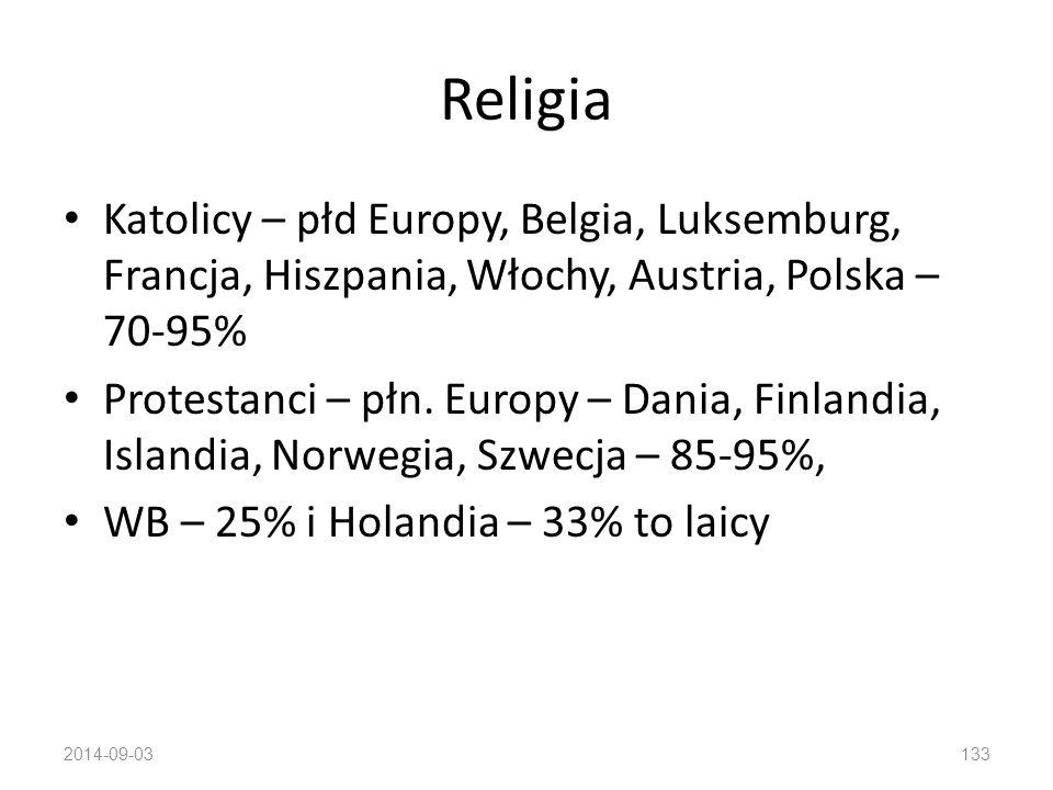 Religia Katolicy – płd Europy, Belgia, Luksemburg, Francja, Hiszpania, Włochy, Austria, Polska – 70-95%