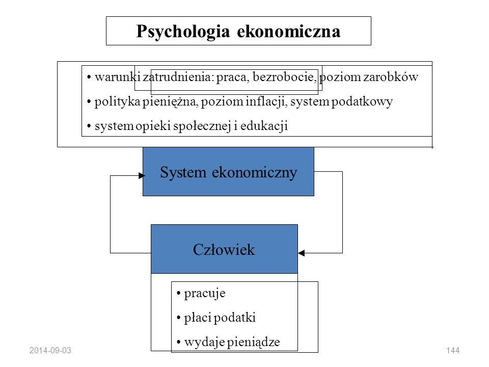 Psychologia ekonomiczna