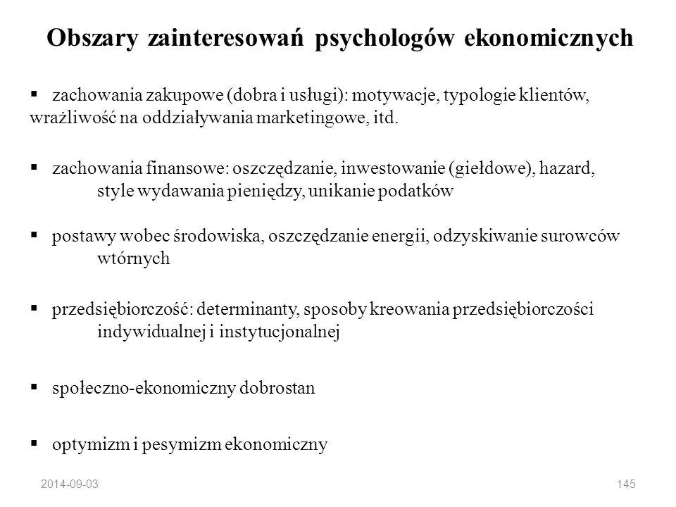 Obszary zainteresowań psychologów ekonomicznych