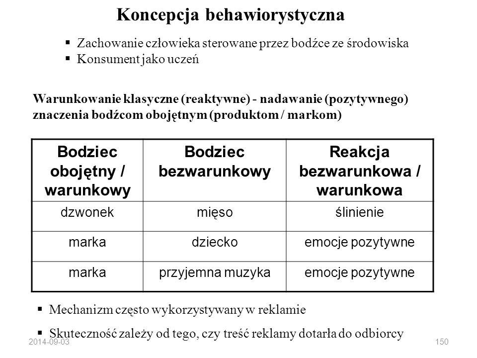 Koncepcja behawiorystyczna