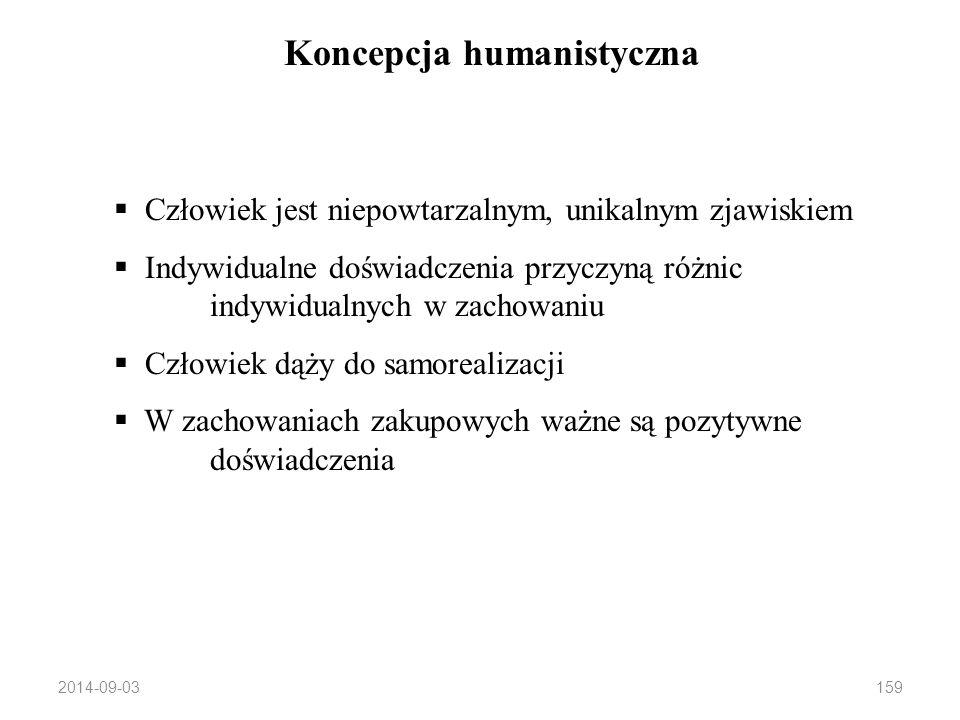 Koncepcja humanistyczna