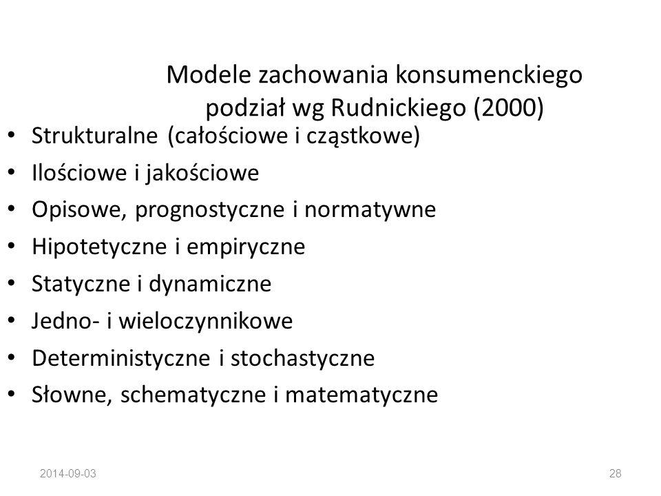 Modele zachowania konsumenckiego podział wg Rudnickiego (2000)