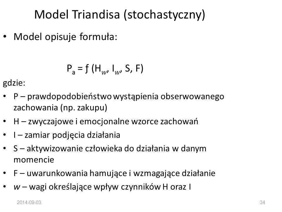 Model Triandisa (stochastyczny)