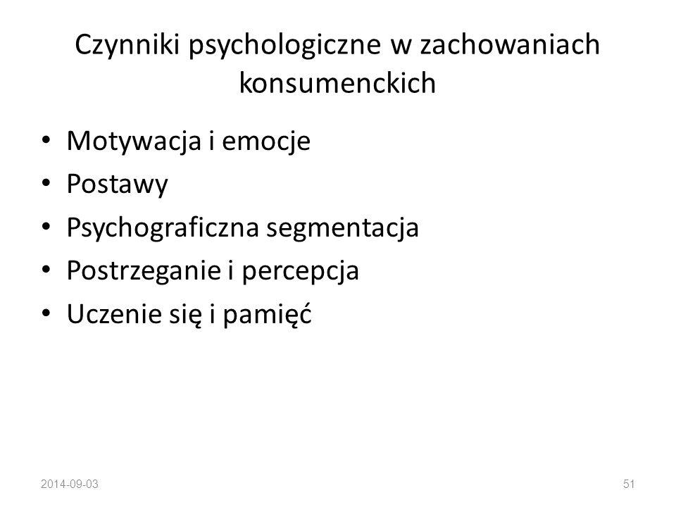 Czynniki psychologiczne w zachowaniach konsumenckich