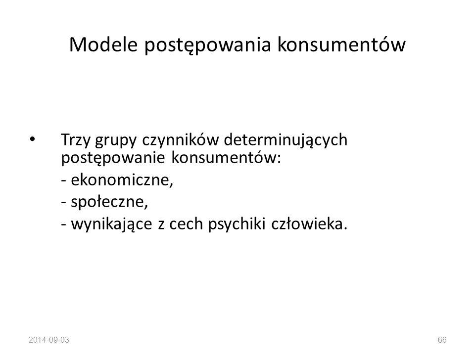 Modele postępowania konsumentów