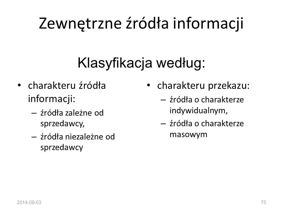 Zewnętrzne źródła informacji