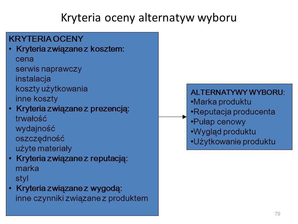 Kryteria oceny alternatyw wyboru