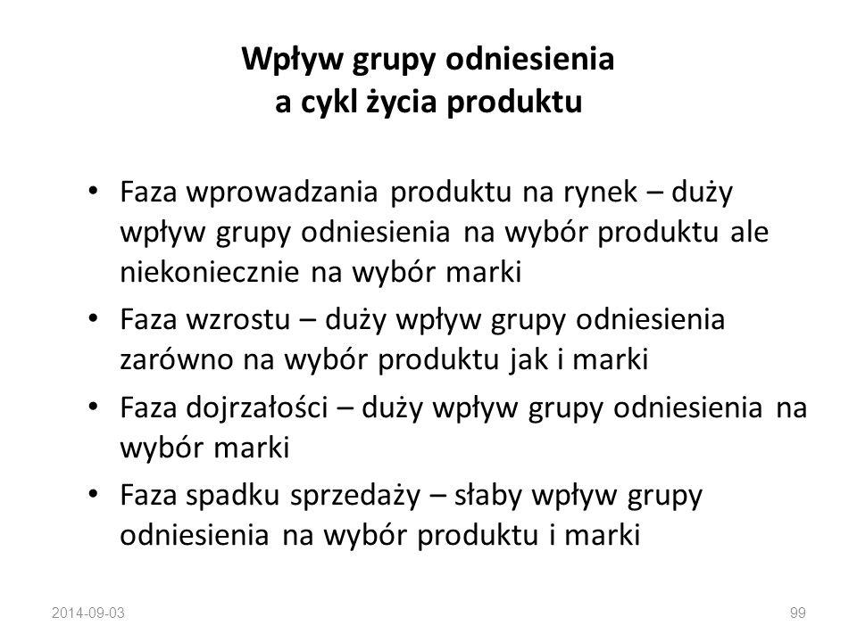 Wpływ grupy odniesienia a cykl życia produktu