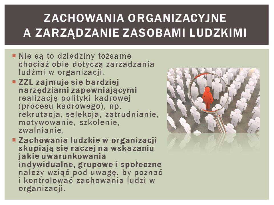 Zachowania organizacyjne a zarządzanie zasobami ludzkimi