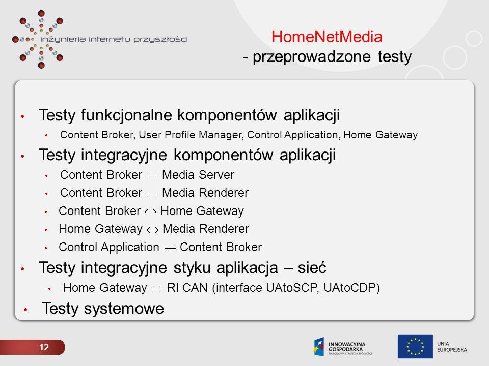 HomeNetMedia - przeprowadzone testy