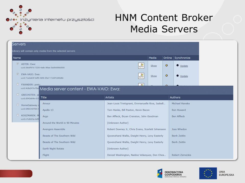HNM Content Broker Media Servers