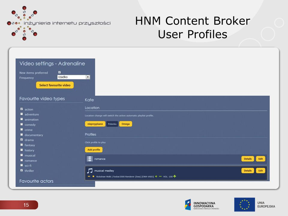 HNM Content Broker User Profiles