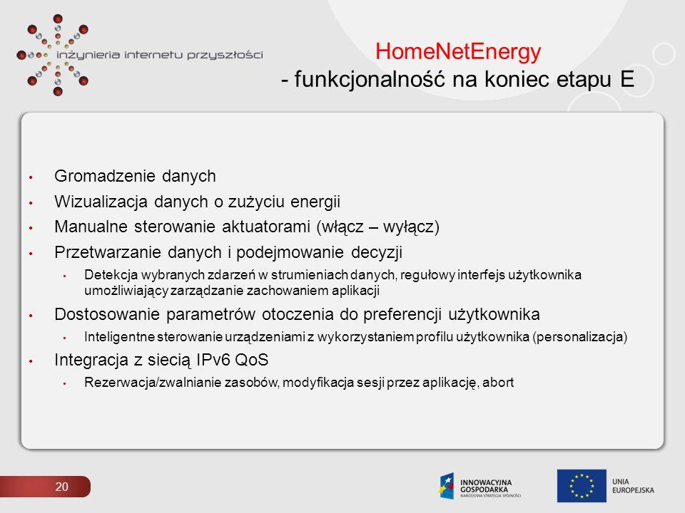 HomeNetEnergy - funkcjonalność na koniec etapu E
