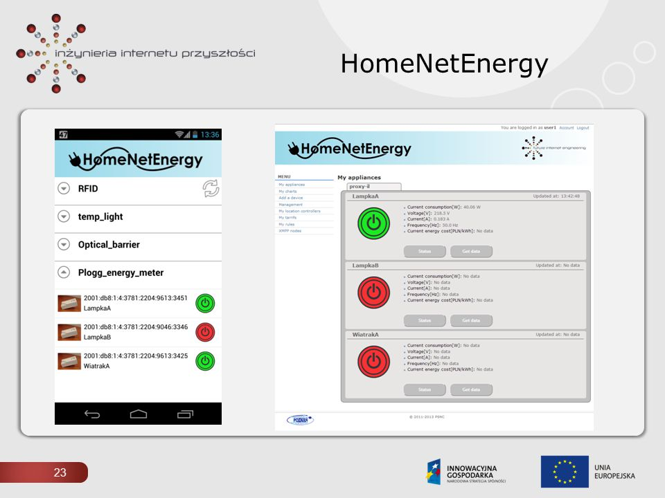 HomeNetEnergy