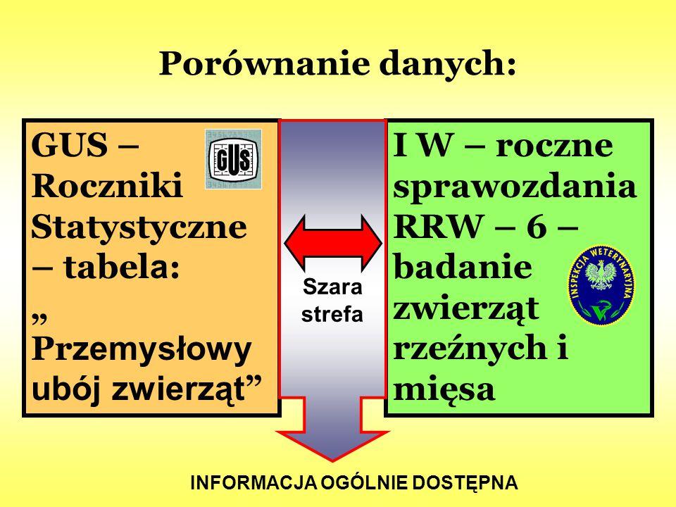 GUS – Roczniki Statystyczne – tabela: