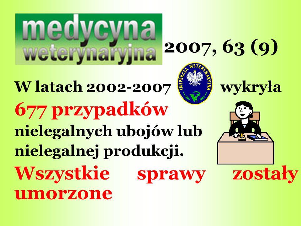 2007, 63 (9) 677 przypadków nielegalnych ubojów lub