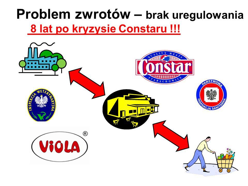 Problem zwrotów – brak uregulowania 8 lat po kryzysie Constaru !!!