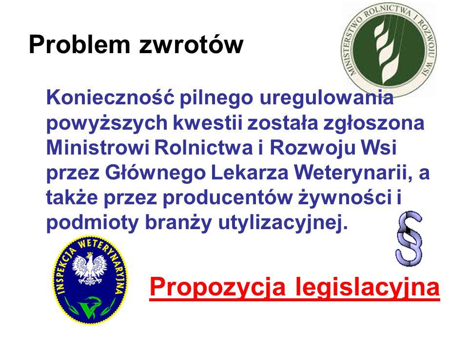 Propozycja legislacyjna