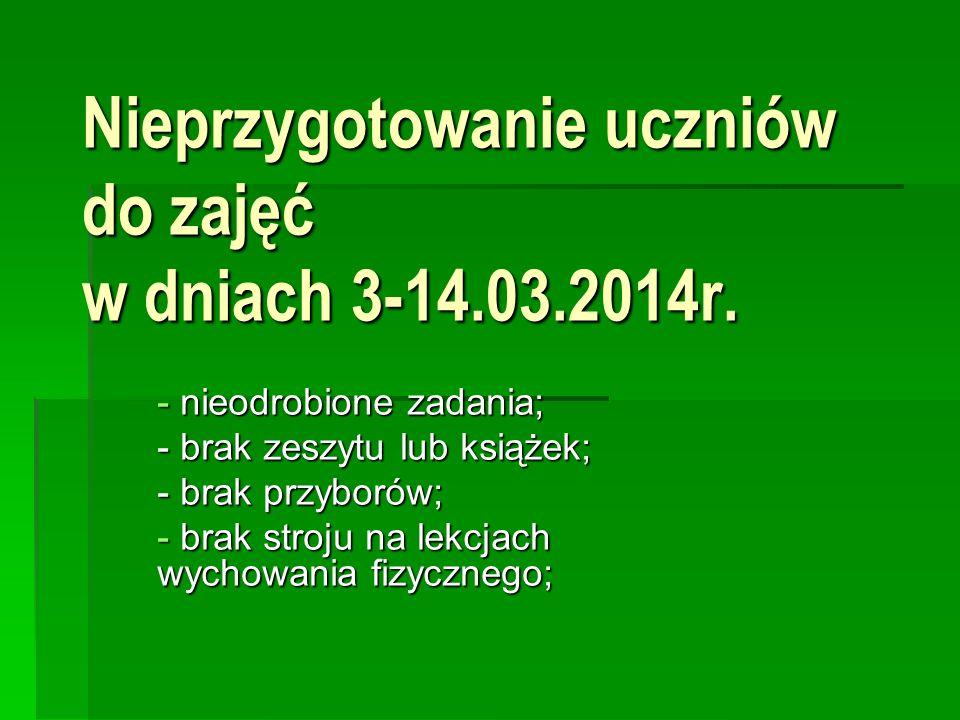 Nieprzygotowanie uczniów do zajęć w dniach 3-14.03.2014r.