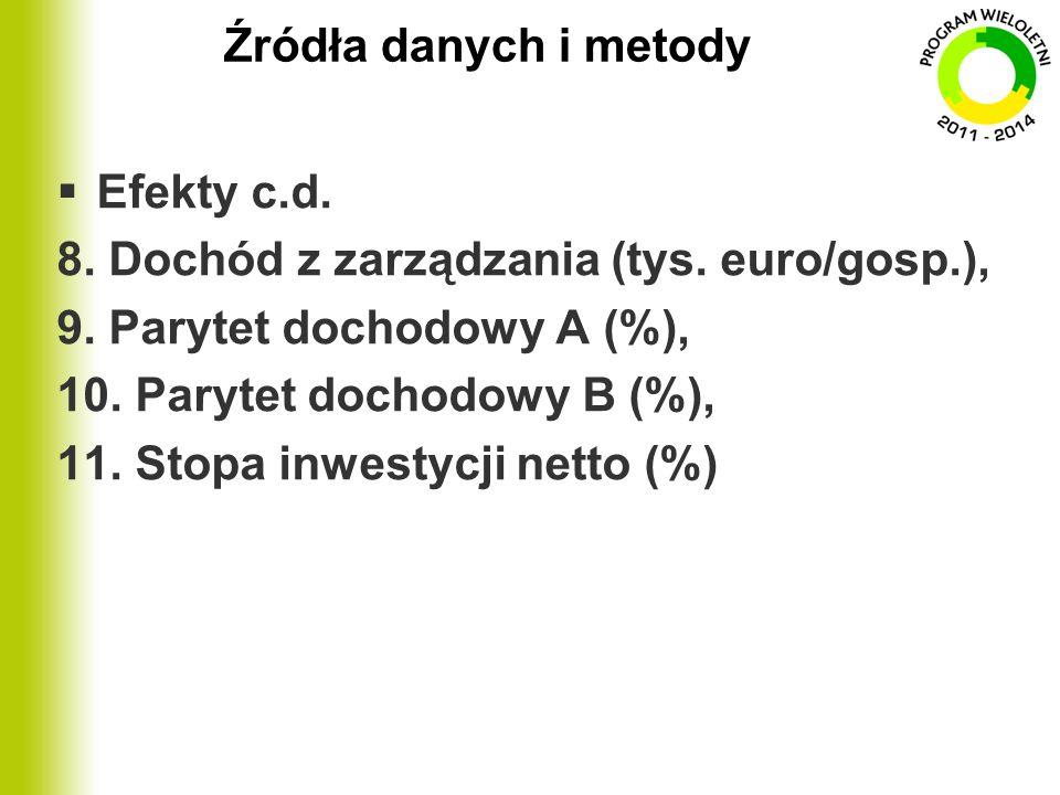Źródła danych i metody Efekty c.d. 8. Dochód z zarządzania (tys. euro/gosp.), 9. Parytet dochodowy A (%),