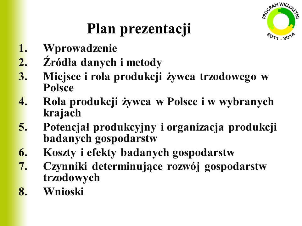Plan prezentacji Wprowadzenie Źródła danych i metody