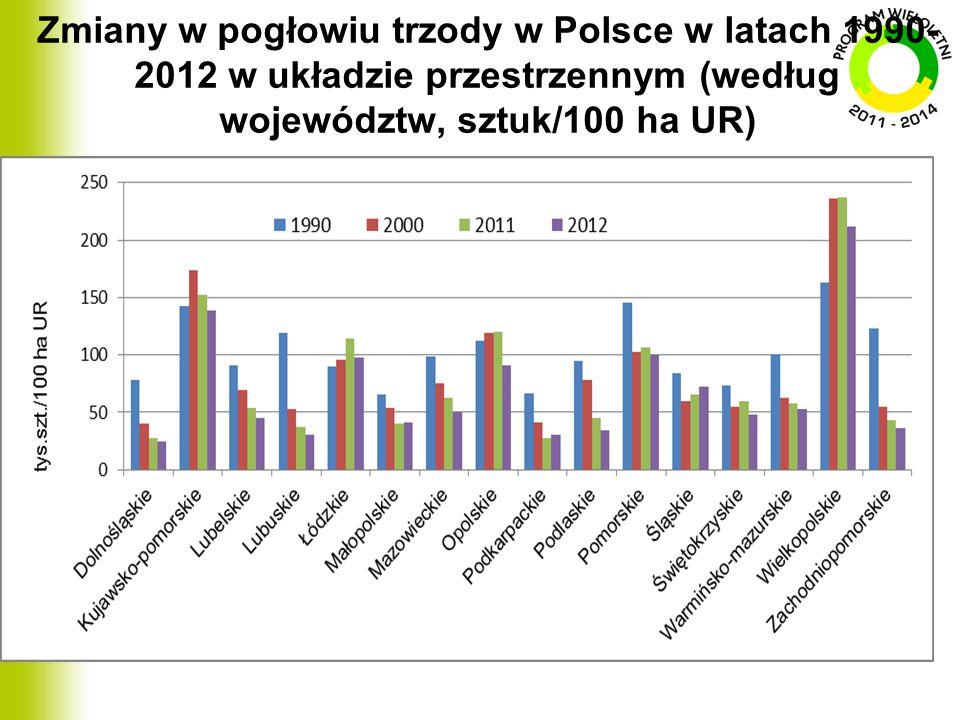 Zmiany w pogłowiu trzody w Polsce w latach 1990-2012 w układzie przestrzennym (według województw, sztuk/100 ha UR)