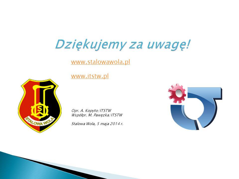 Dziękujemy za uwagę! www.stalowawola.pl www.itstw.pl