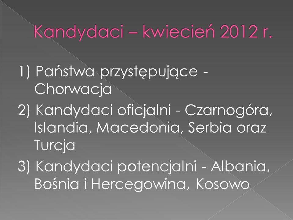 Kandydaci – kwiecień 2012 r.