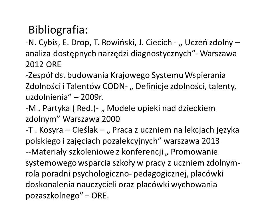 """Bibliografia: N. Cybis, E. Drop, T. Rowiński, J. Ciecich - """" Uczeń zdolny – analiza dostępnych narzędzi diagnostycznych - Warszawa 2012 ORE."""