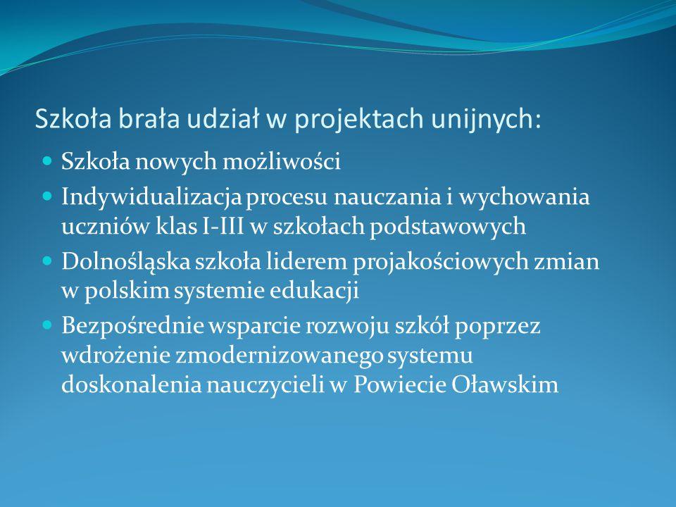 Szkoła brała udział w projektach unijnych: