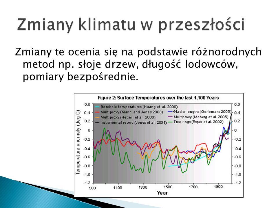 Zmiany klimatu w przeszłości