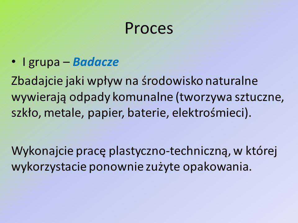 Proces I grupa – Badacze