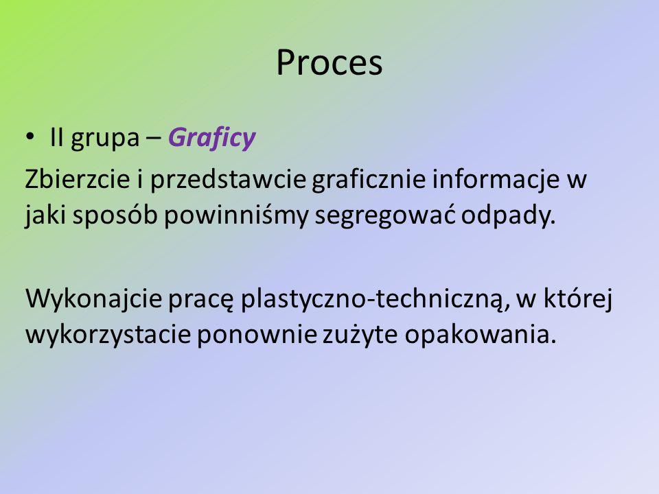 Proces II grupa – Graficy