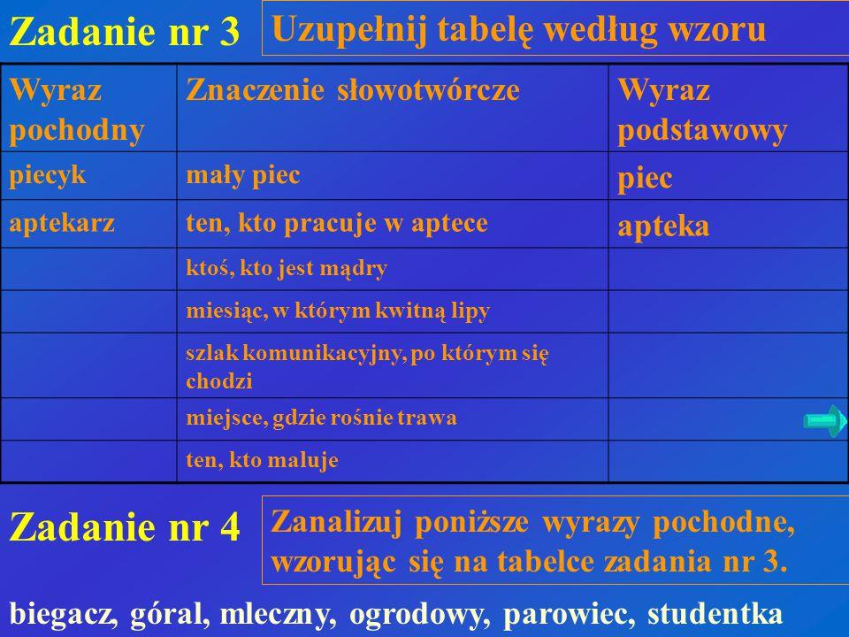 Zadanie nr 3 Zadanie nr 4 Uzupełnij tabelę według wzoru Wyraz pochodny