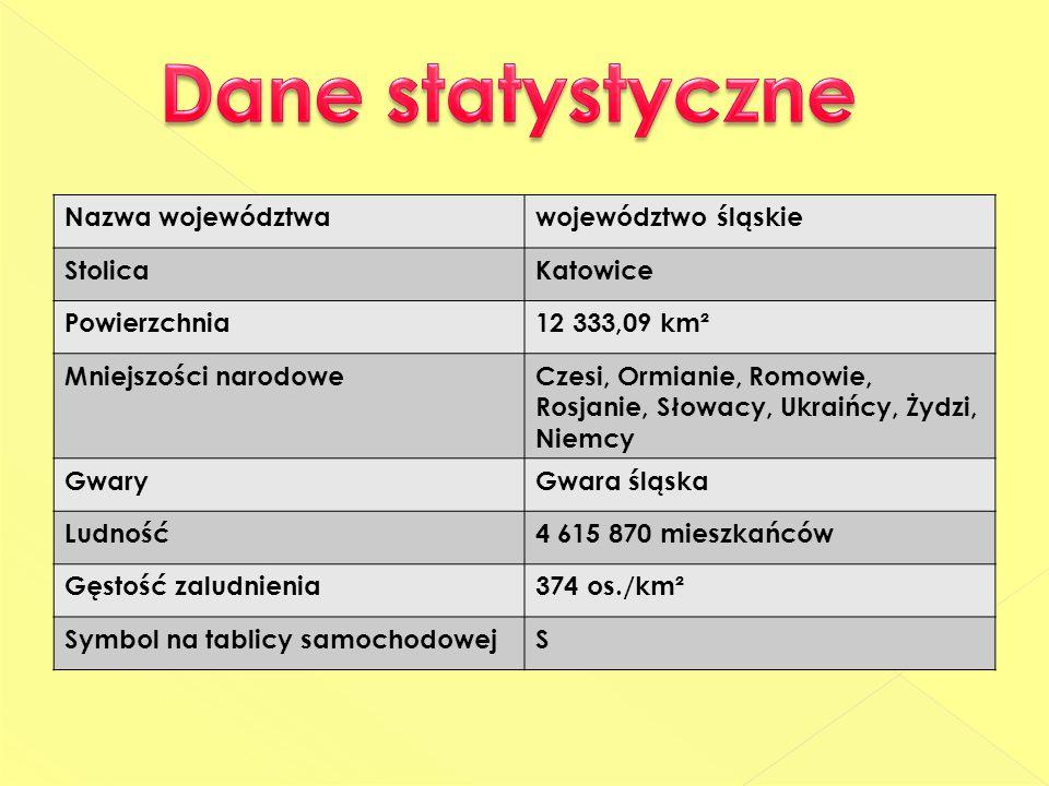Dane statystyczne Nazwa województwa województwo śląskie Stolica