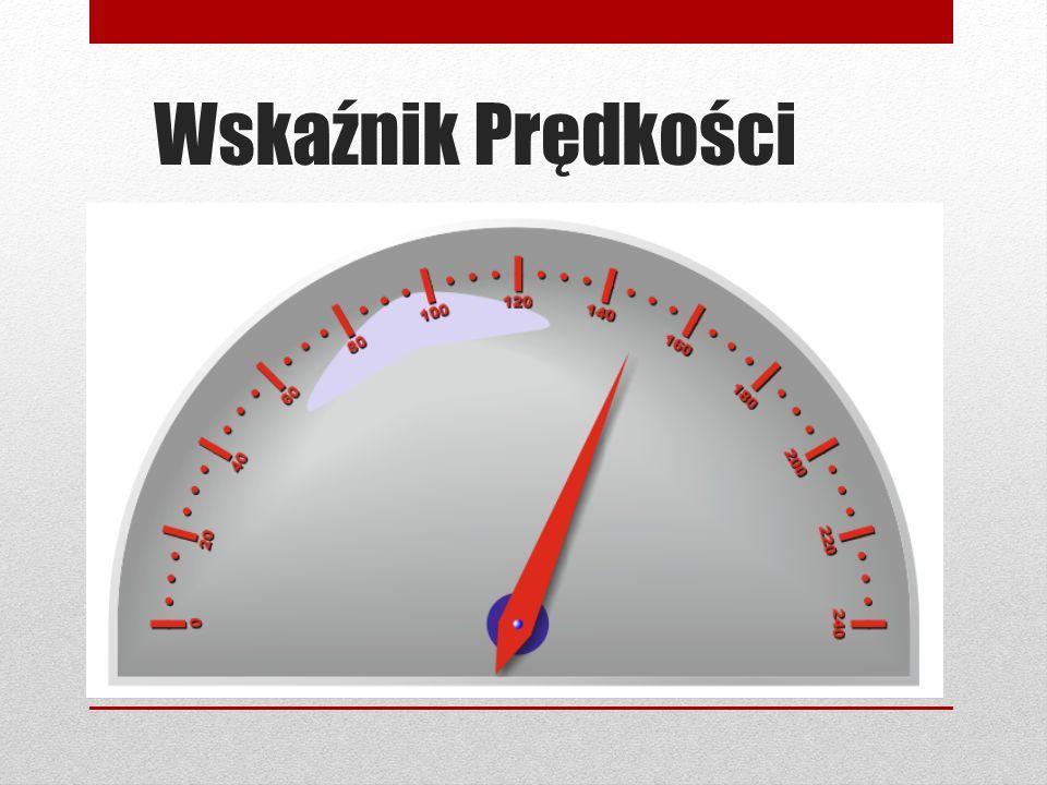 Wskaźnik Prędkości