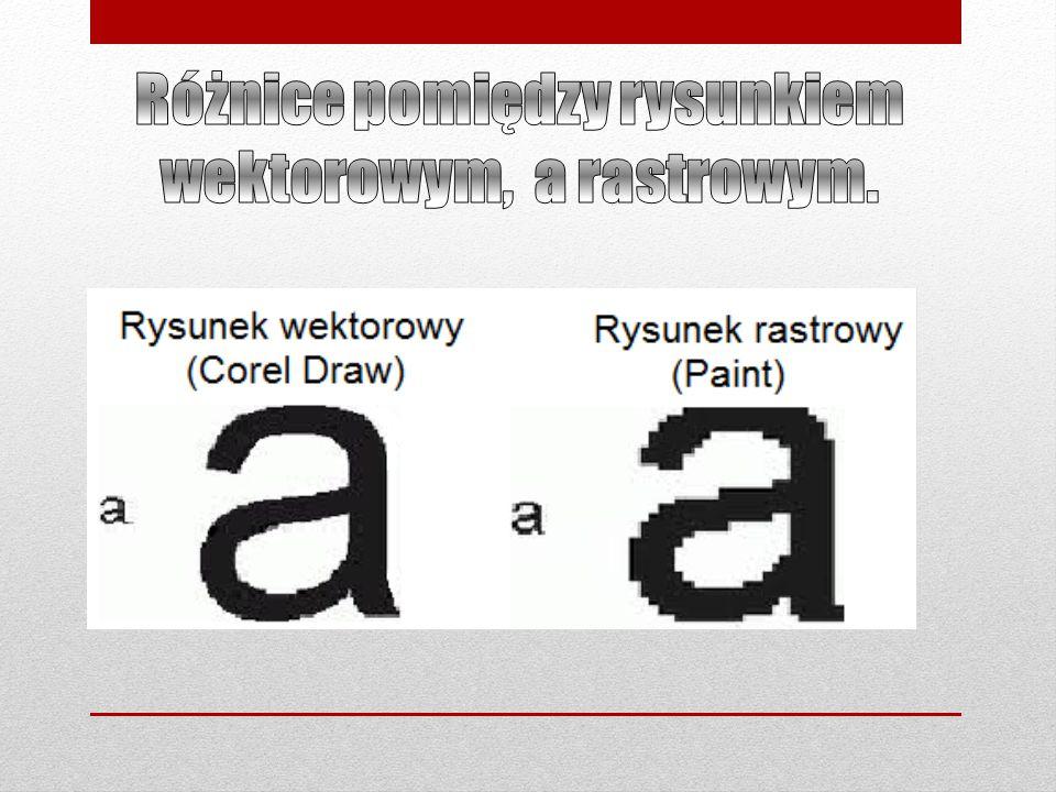 Różnice pomiędzy rysunkiem wektorowym, a rastrowym.