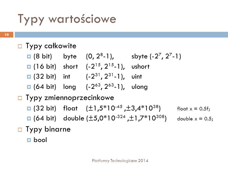 Typy wartościowe Typy całkowite Typy zmiennoprzecinkowe Typy binarne