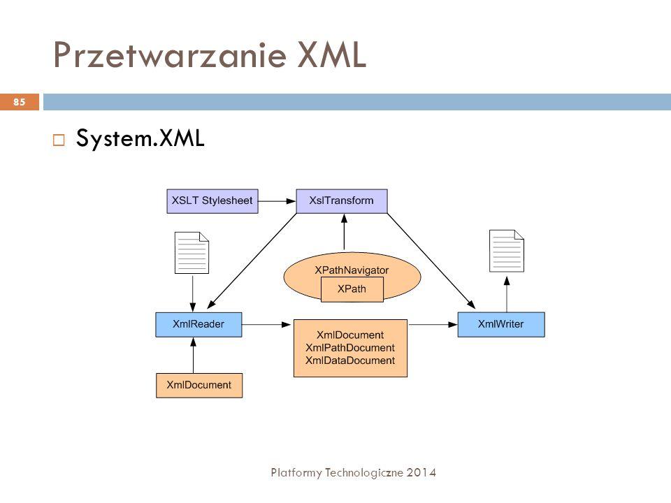 Przetwarzanie XML System.XML Platformy Technologiczne 2014