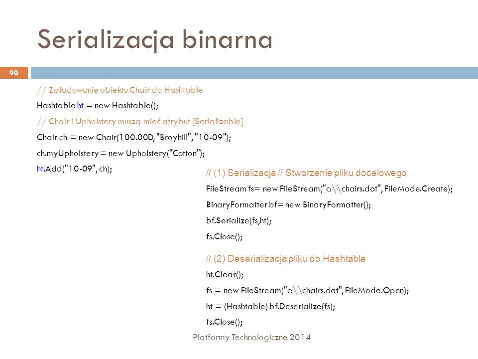 Serializacja binarna // Załadowanie obiektu Chair do Hashtable